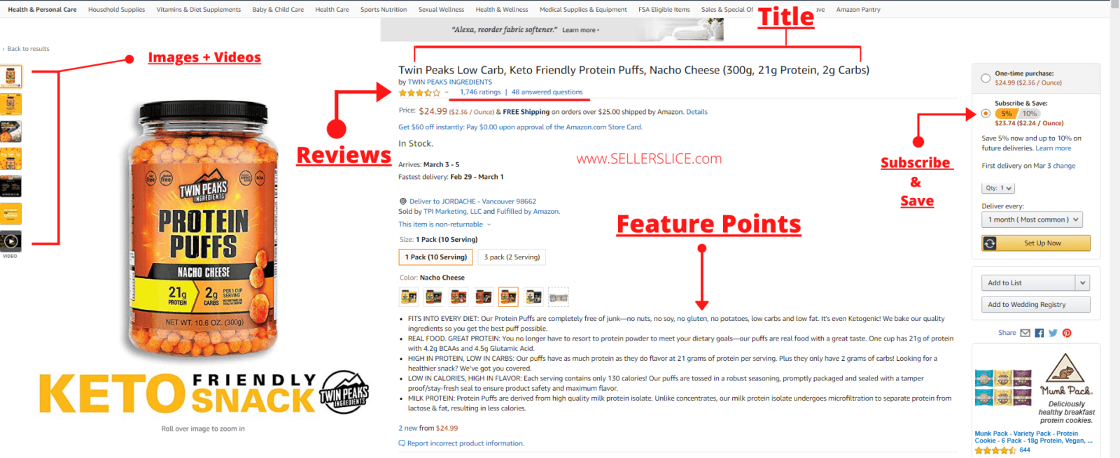 Seller Slice Breakdown of an Amazon Listing and Tips to Optimize your Amazon Listings in 2020
